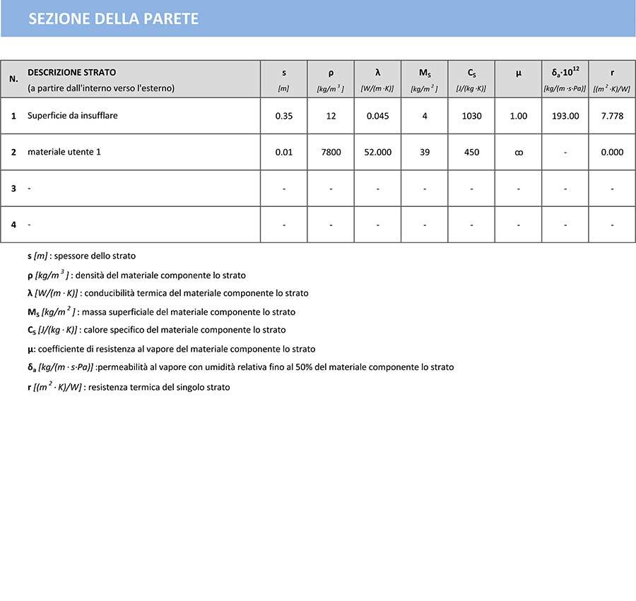 Insufflaggio Certificato di un capannone: i risultati della progettazione - 2