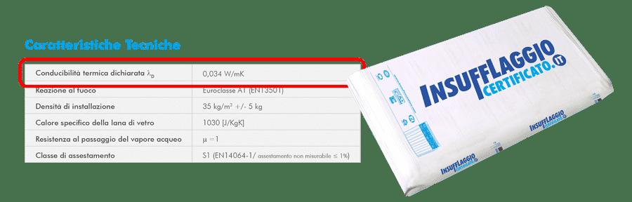 La conducibilità termica dichiarata (λ) nella scheda tecnica dei materiali